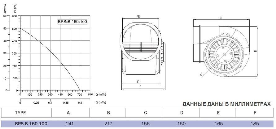 bps-b 150-100 радиальный вентилятор, bahcivan bps-b 150-100, купить вентилятор bahcivan, вентиляторы бахчиван, bps-b 150-100  пластиковый вентилятор, bps-b 150-100 вентилятор двухстороннего всасывания, bps-b 150-100 вентилятор bahcivan
