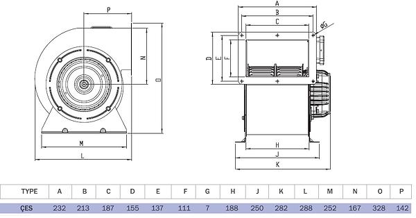 CES Радиальный вентилятор двухстороннего всасывания BAHCIVAN