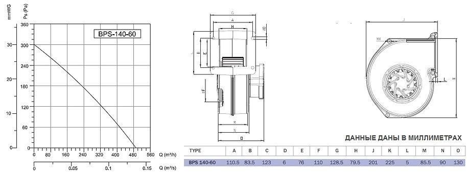 BPS 140-60 Радиальный вентилятор, BAHCIVAN BPS 140-60, купить вентилятор bahcivan, вентиляторы бахчиван, bps пластиковый вентилятор