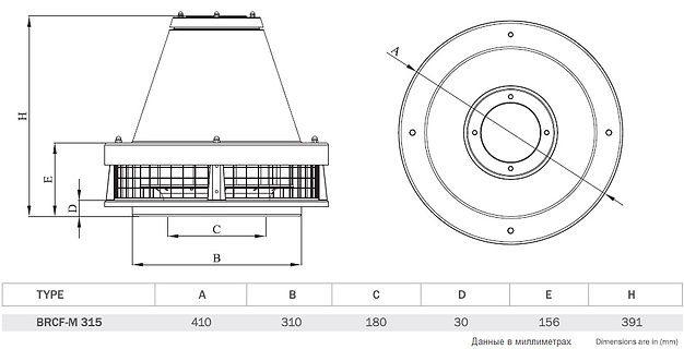 BRCF-M крышной вентилятор bahcivan bvn