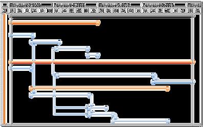 Снижение топливных издержек