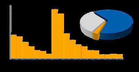 Экономическая оценка системы топливного обеспечения