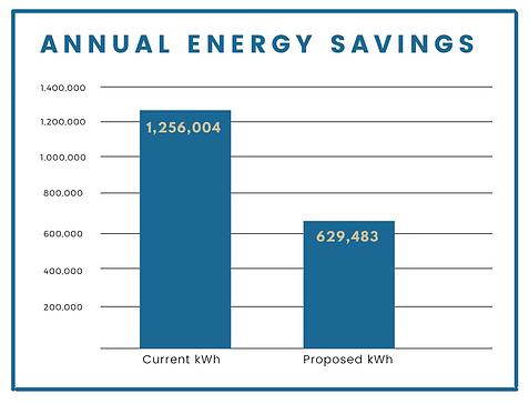 Brightcore-energy-case-study-john-jay-high-school-katonah-schools-costs-savings..png