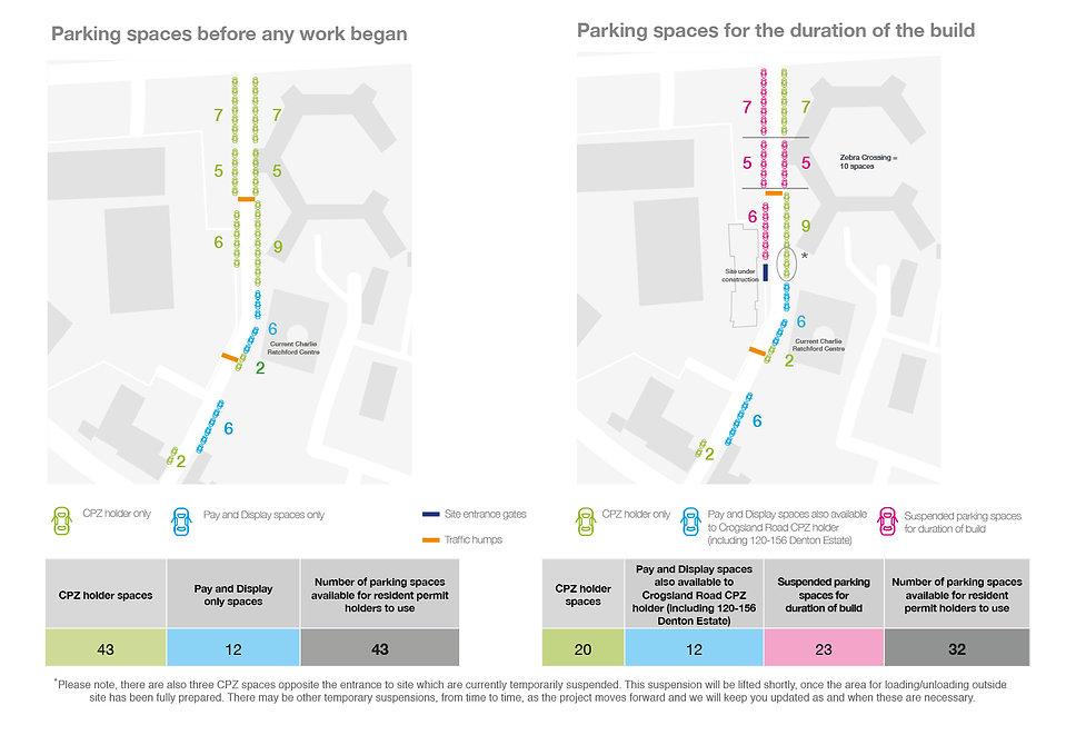 GallifordTry - Parking diagram.jpg