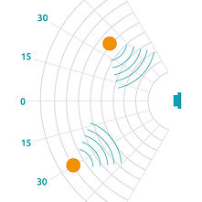 EaZense Radarsensor-1.jpg