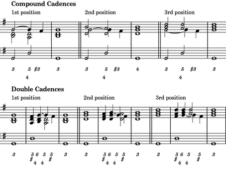 Free PDF: (Neapolitan) Cadences in all keys