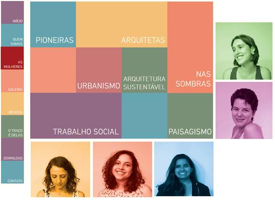 Temas do site e autoras do projeto.