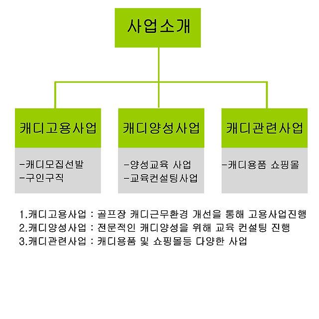 사업소개1.jpg