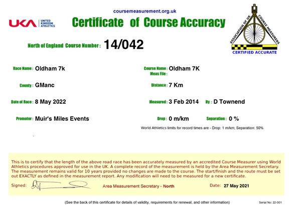 Course Measurement Pic.jpg