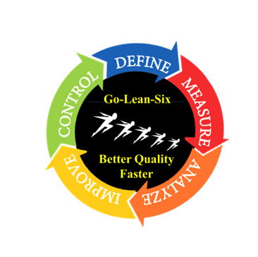 Go-Lean-Six Logo