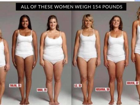 A pound is a pound
