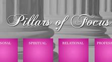 The 4 Pillars of Focus