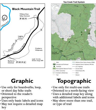Map Comparison