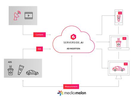 Press Release: MediaMelon and Nowtilus' Serverside.ai