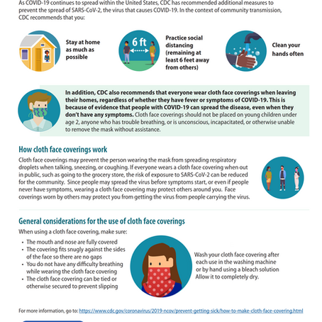 The CDC explains the basics of face masks.