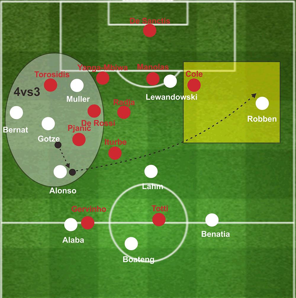 Roma vs Bayern.png
