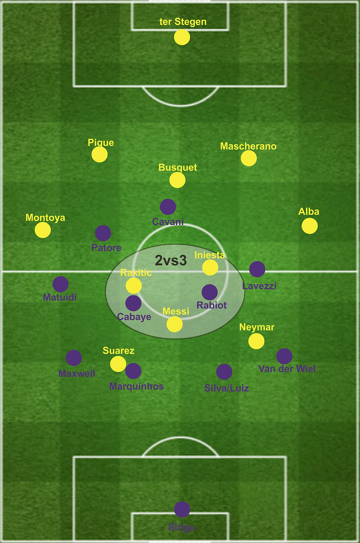 PSG vs Barca 2.png