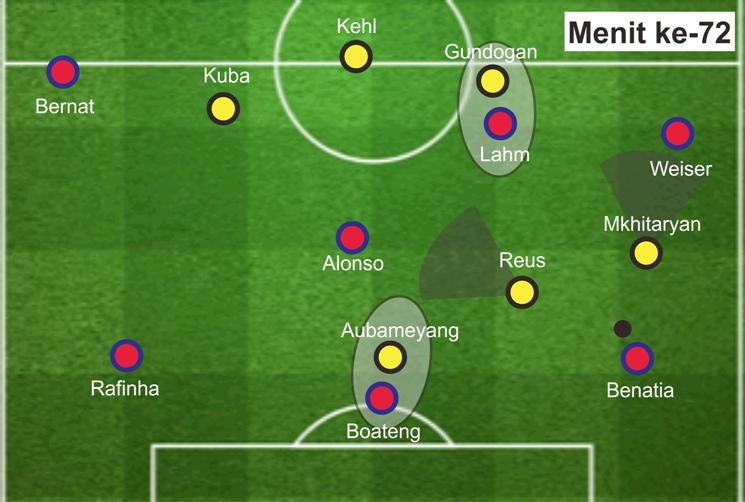 4-4-2 Dortmund.png