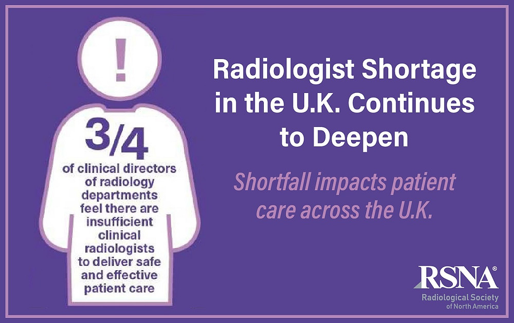 Radiologist Shortage in the U.K. Continues to Deepen