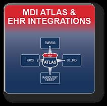 EMR and EHR integrations from Mobile Digital Imaging