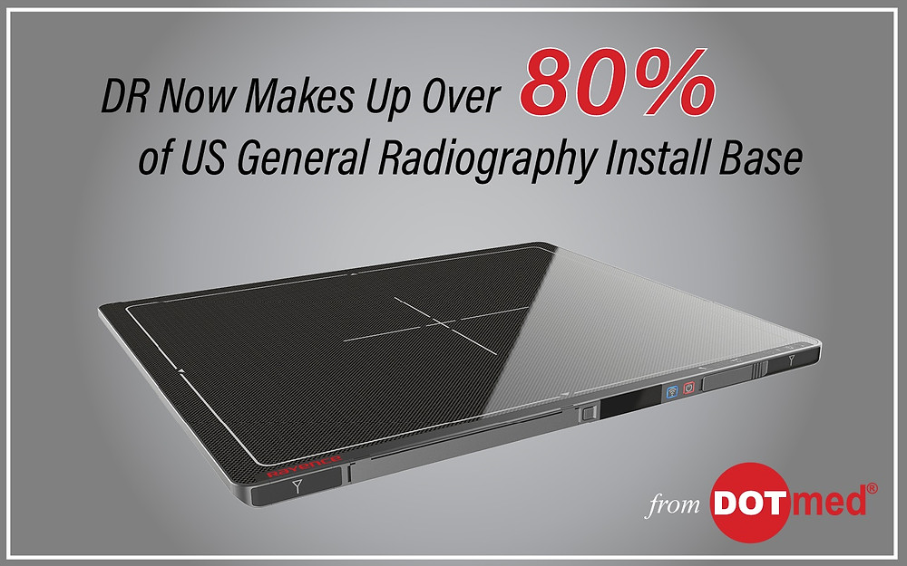 DR Now Makes Up Over 80% of US General Radiography Install Base