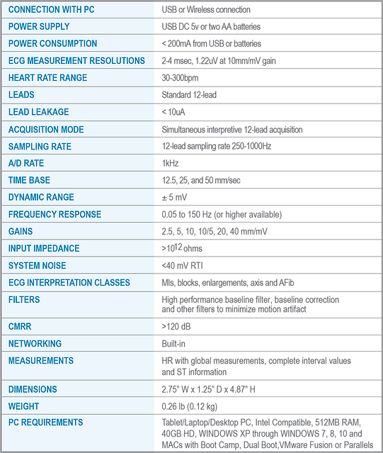 Nasiff ECG EKG specifiatons chart