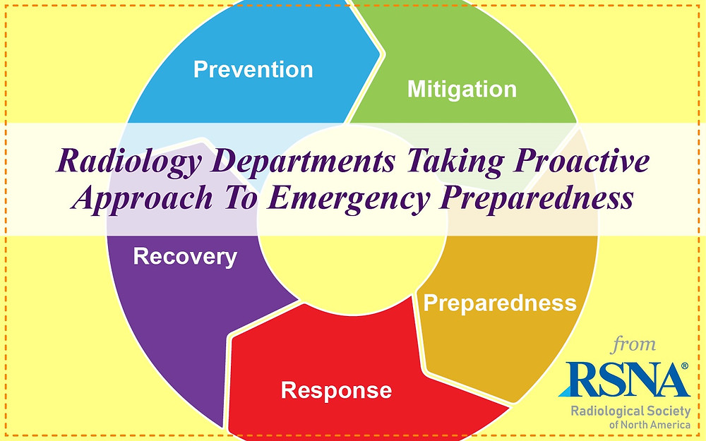 Radiology Departments Taking Proactive Approach To Emergency Preparedness