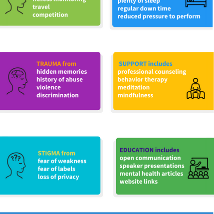 May is Mental Health Awareness Month- Check out our downloadable infographic