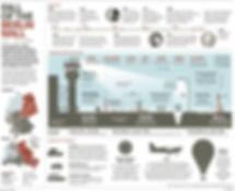 Wall timeline image.jpg