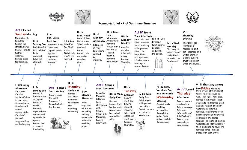 j-rj-timeline2.jpg