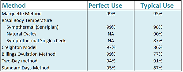 effectiveness table.png
