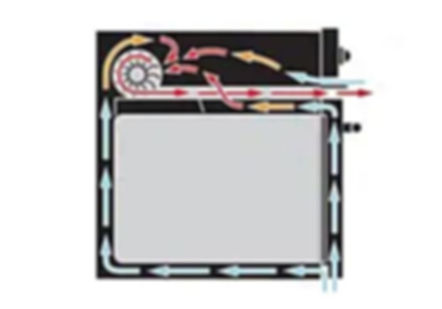 Newmatic oven tangential cooling fans