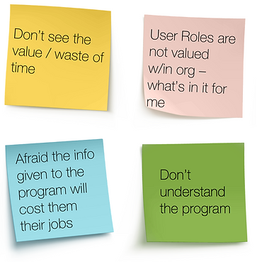 1. Don't see the value/waste of time; 2. User Roles are not valued within the organization/what's in it for me?; 3. Afraid the info given will cost them their jobs; 4. Don't understan the program