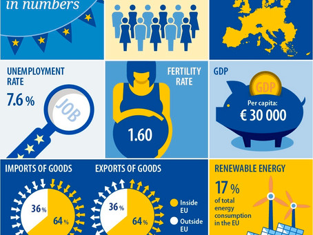 Check out our NEW Infographics page about the EU Member States.