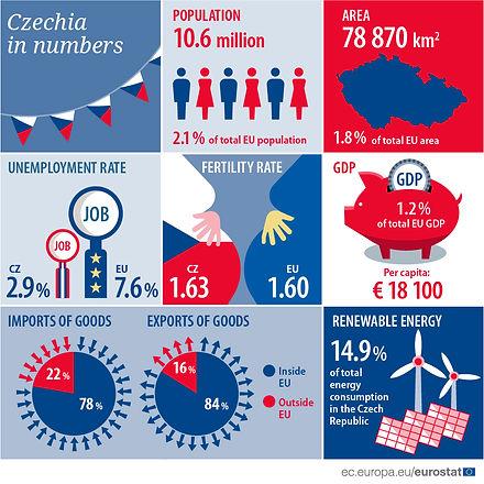 CZ_Infographic.jpg