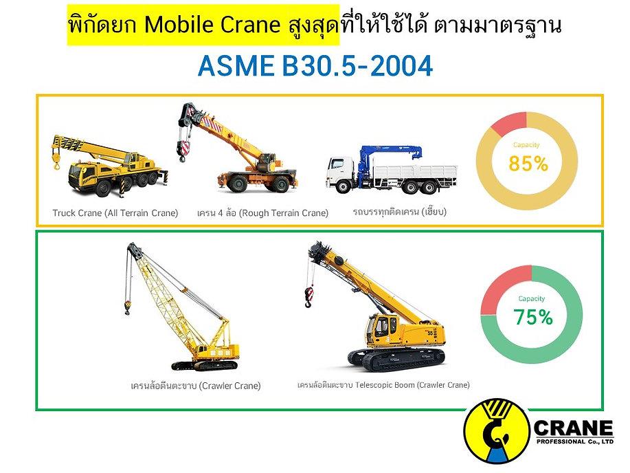 พิกัดยก Mobile Crane สูงสุด