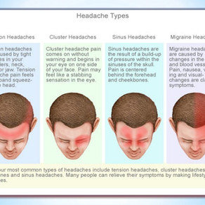 How can you diagnose your Headache Syndrome ?