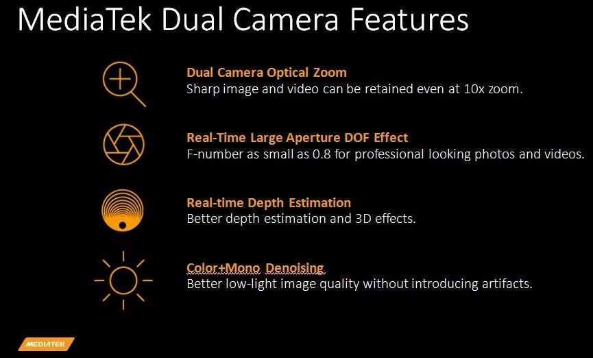MediaTek Dual Camera 11