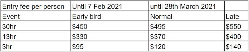 2021EGEntryFees.PNG