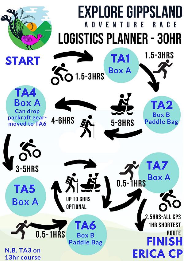 EG2021-30hrLogistics Planner v2 (1).png