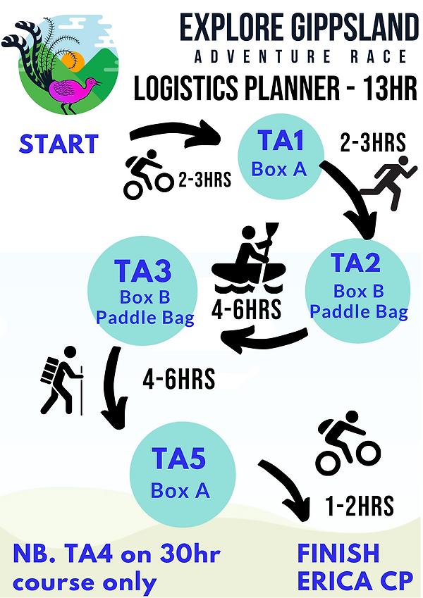EG2021 13hr Logistics Planner (2).png