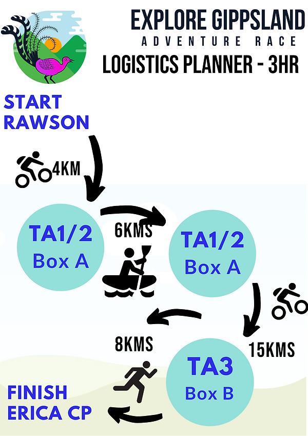 EG2021 3hr Logistics Planner.png