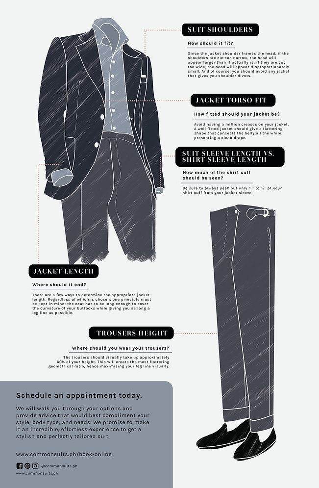 Men's Suit Style Guide