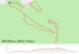 Hell Raiser Route & Profile.jpg