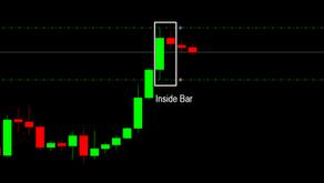 Inside Bar Breakout Strategy EA MT4 MT5
