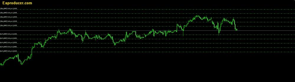 Free Grid Trading System MT4 MT5 Eaproducer.com