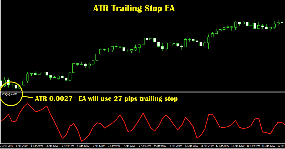 ATR Trailing Stop EA MT4 MT5 www.eaproducer.com