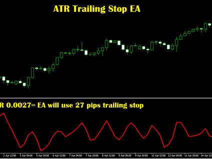 ATR Trailing Stop EA MT4 MT5