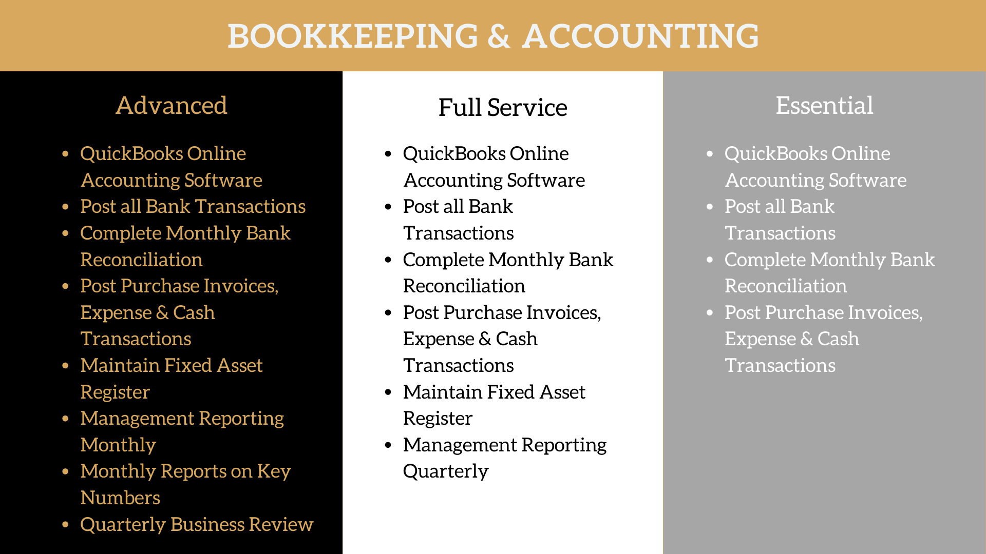 Bookkeeping & Accounting  Consultation