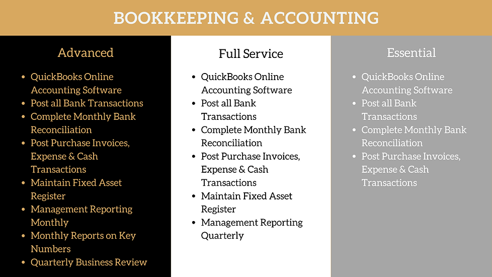 Bookkeeping & Accounting Package Schedul